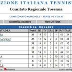 Campionato 2018/19 di Serie D/2 Girone A
