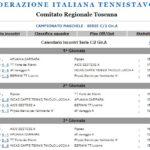Campionato 2019-20 di Serie C/2 Girone A