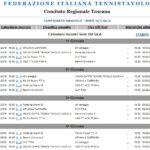 Campionato 2019-20 di Serie D/2 Girone A
