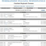 Campionato 2019-20 di Serie D/3 Girone A