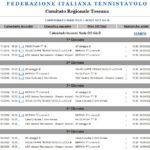Campionato 2019-20 di Serie D/3 Girone B
